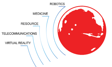 """Mars to Earth Conference 2021: destinazione """"pianeta rosso"""""""